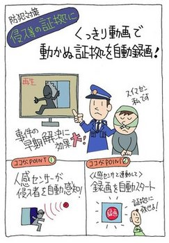★侵入の証拠JPEG①.jpg